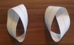 counterclockwise and clockwise Möbius strip